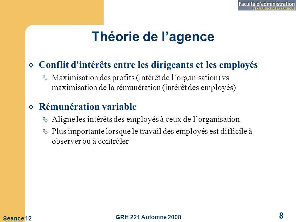 Théorie de l'agence Conflit d intérêts entre les dirigeants et les employés.