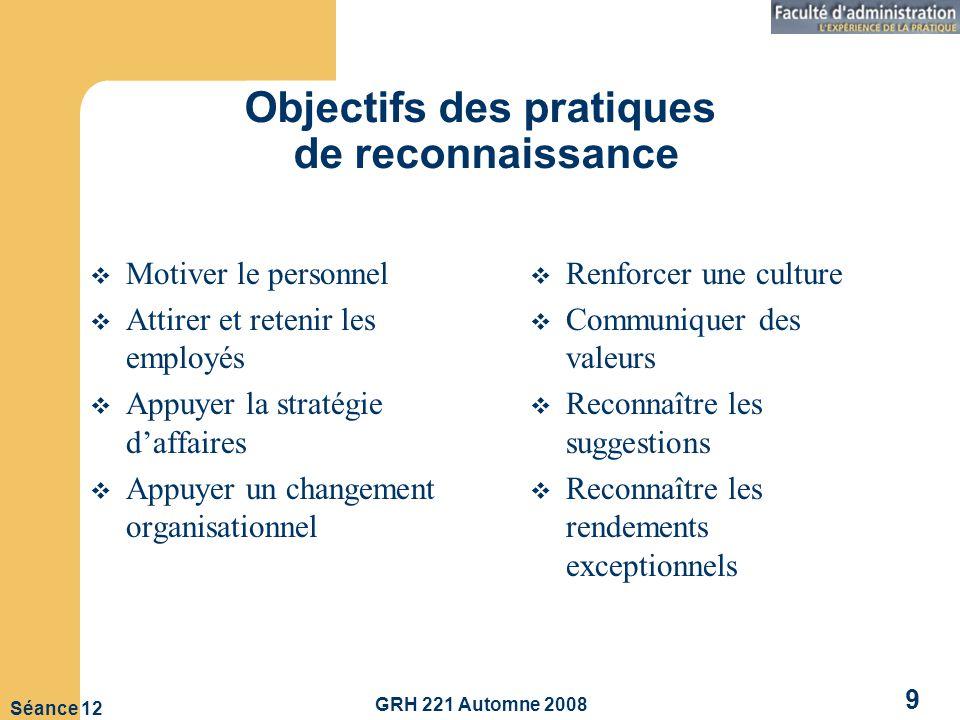 Objectifs des pratiques de reconnaissance