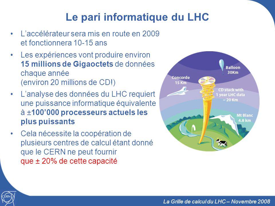 Le pari informatique du LHC