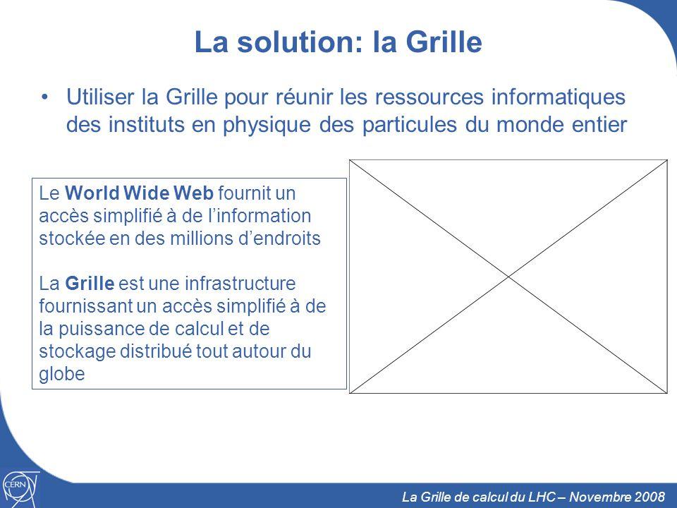 La solution: la Grille Utiliser la Grille pour réunir les ressources informatiques des instituts en physique des particules du monde entier.