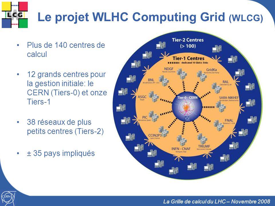 Le projet WLHC Computing Grid (WLCG)