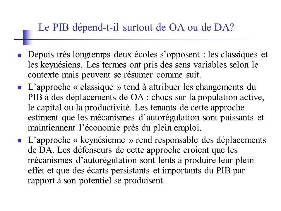 Le PIB dépend-t-il surtout de OA ou de DA