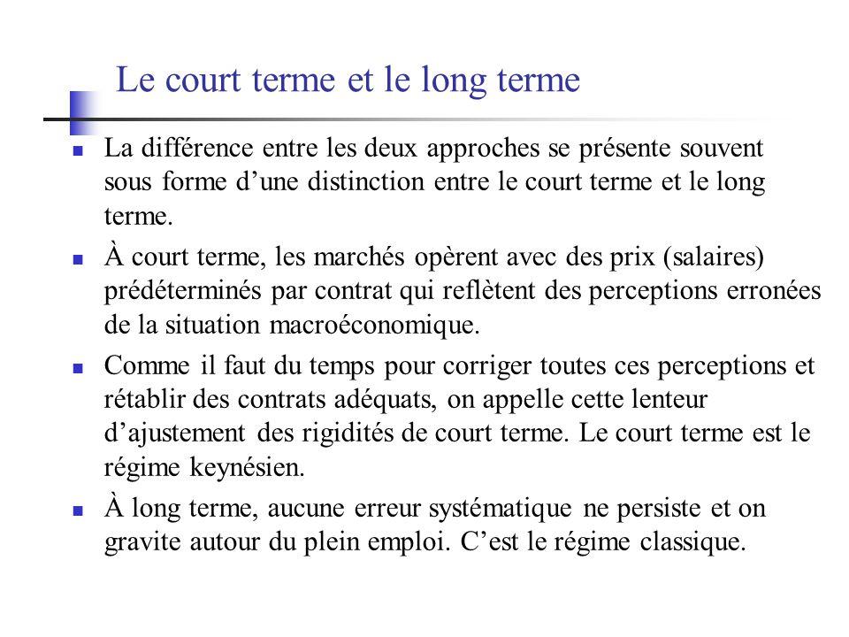 Le court terme et le long terme