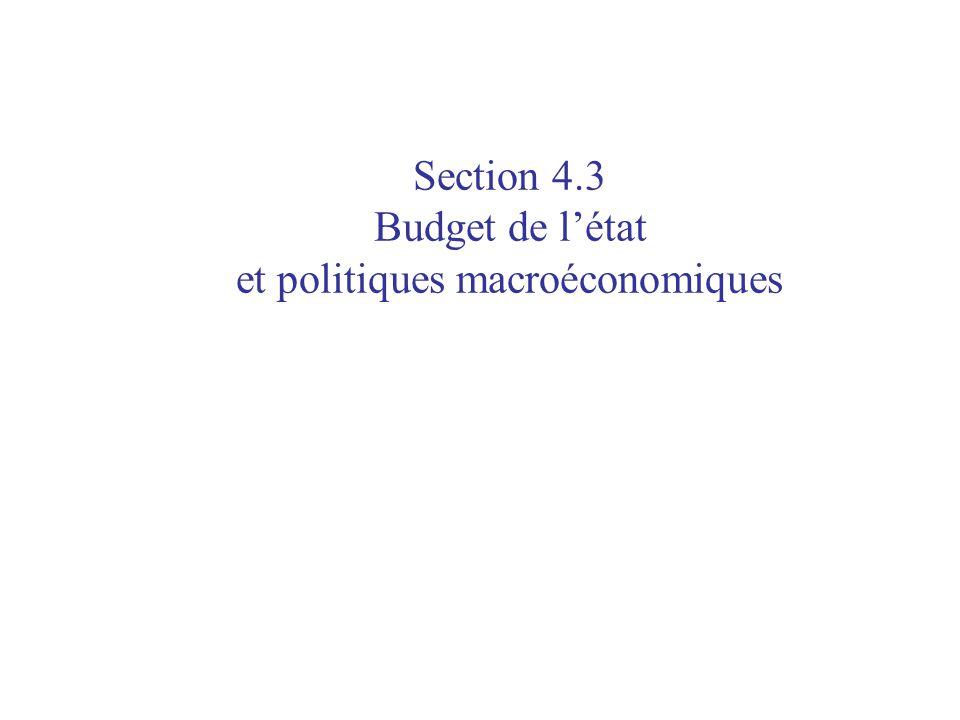Section 4.3 Budget de l'état et politiques macroéconomiques
