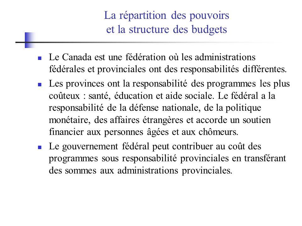 La répartition des pouvoirs et la structure des budgets