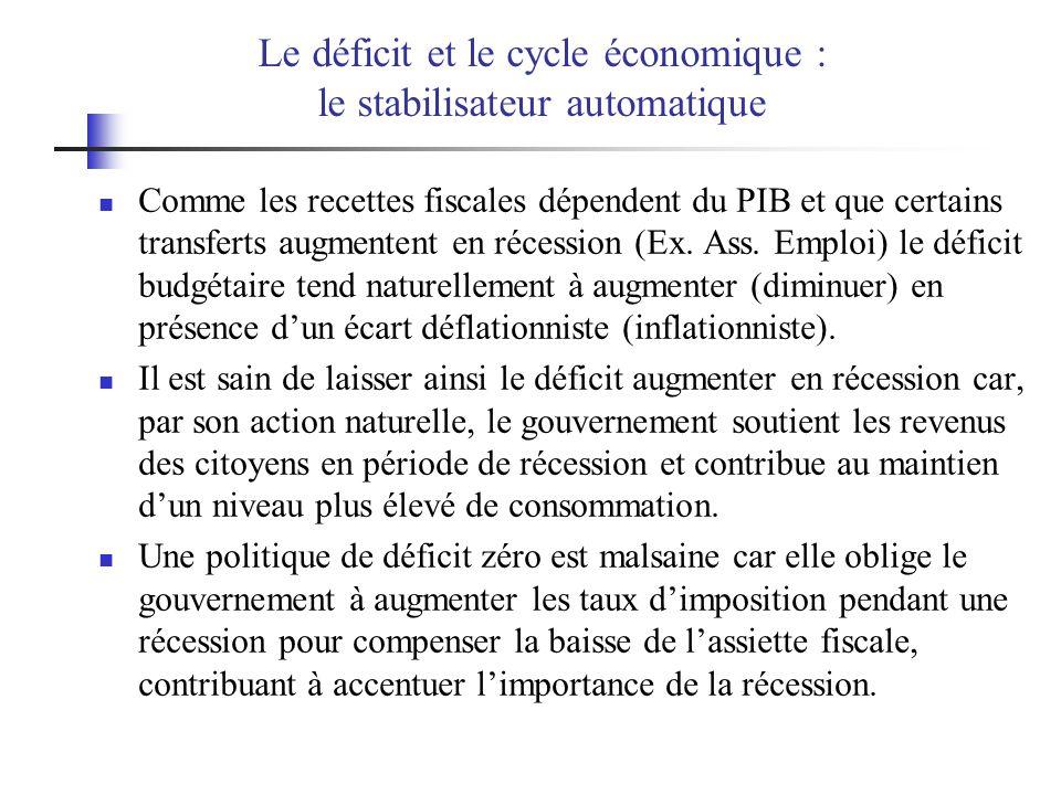 Le déficit et le cycle économique : le stabilisateur automatique