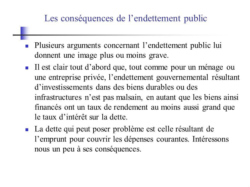 Les conséquences de l'endettement public