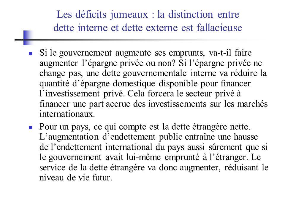 Les déficits jumeaux : la distinction entre dette interne et dette externe est fallacieuse
