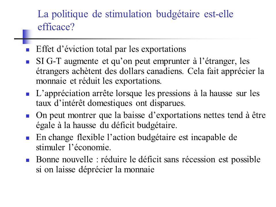 La politique de stimulation budgétaire est-elle efficace