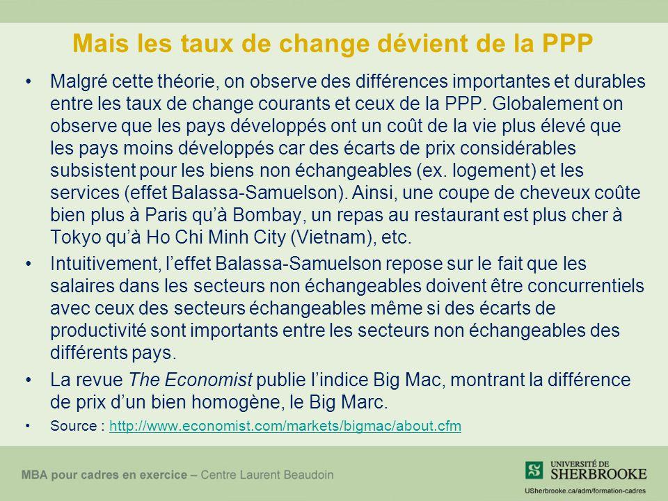 Mais les taux de change dévient de la PPP
