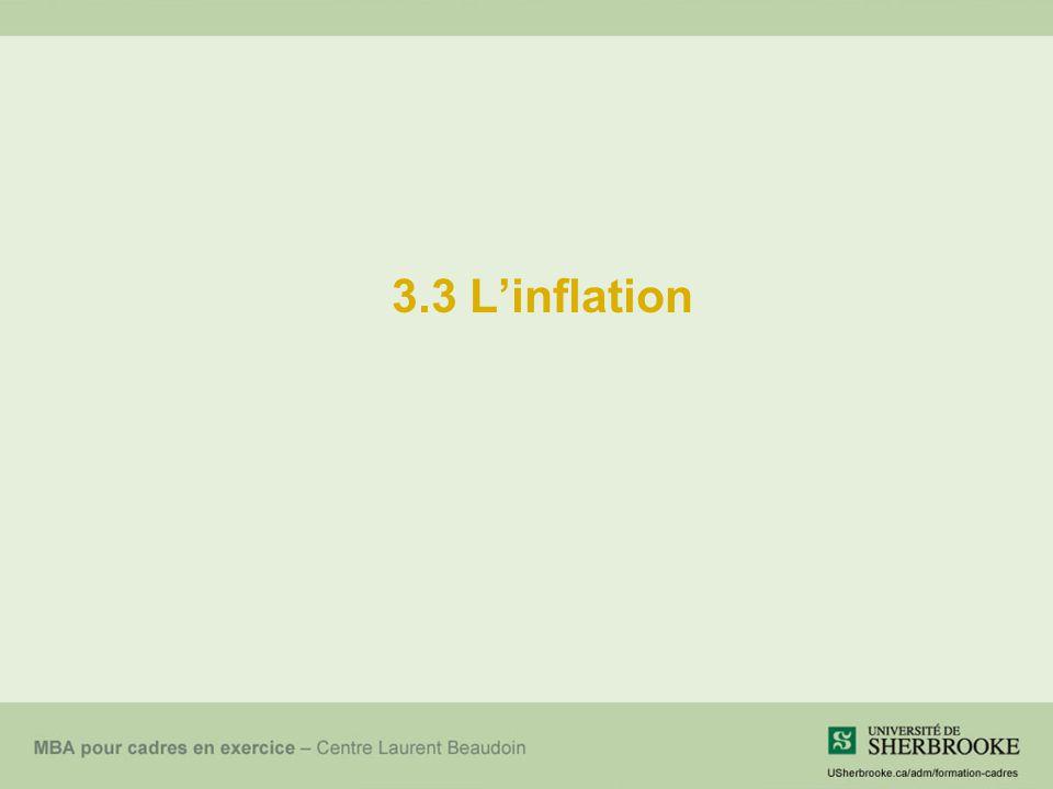 3.3 L'inflation