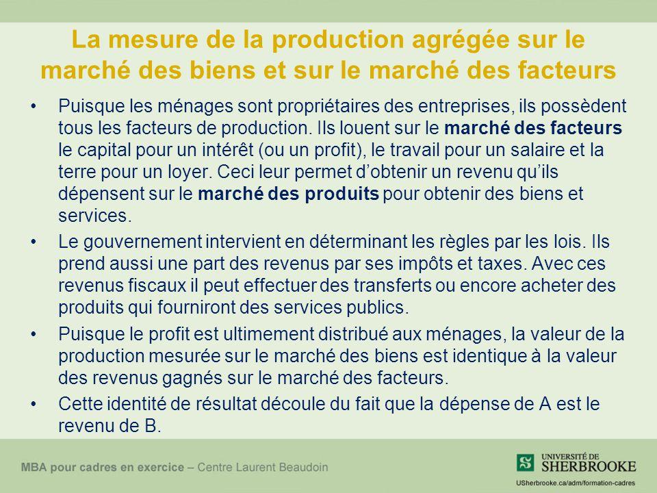 La mesure de la production agrégée sur le marché des biens et sur le marché des facteurs