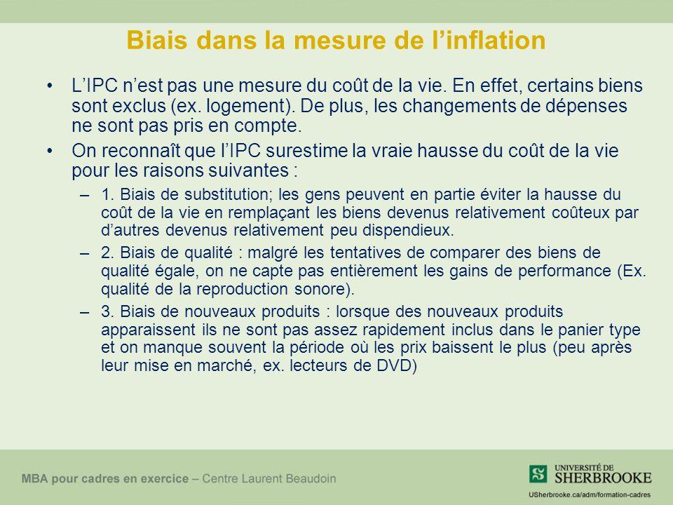 Biais dans la mesure de l'inflation