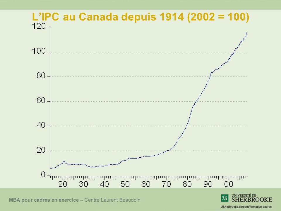 L'IPC au Canada depuis 1914 (2002 = 100)