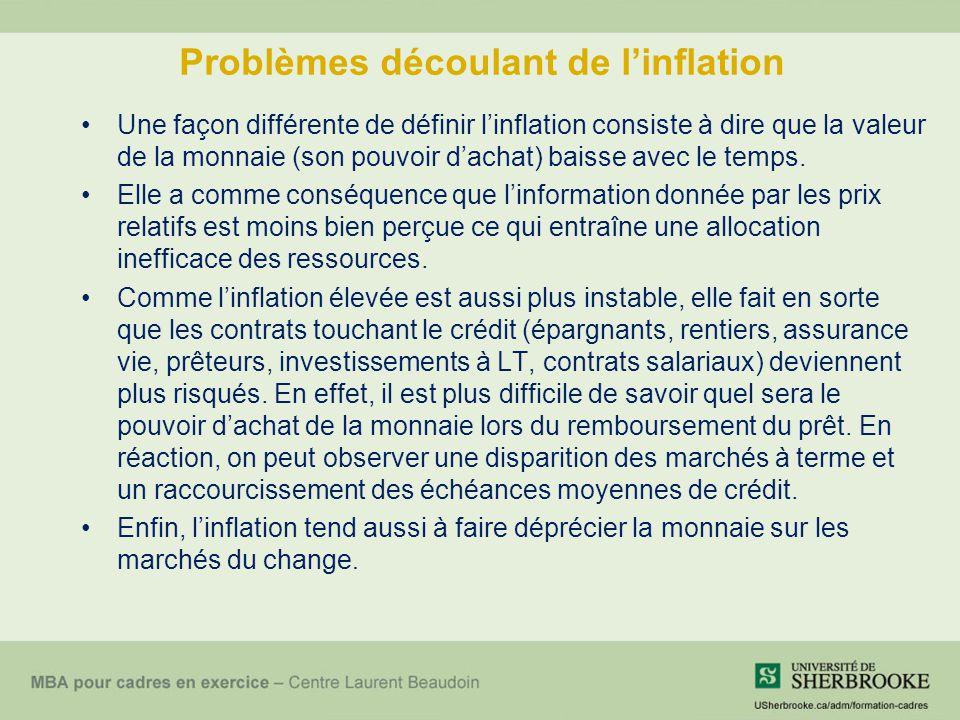 Problèmes découlant de l'inflation