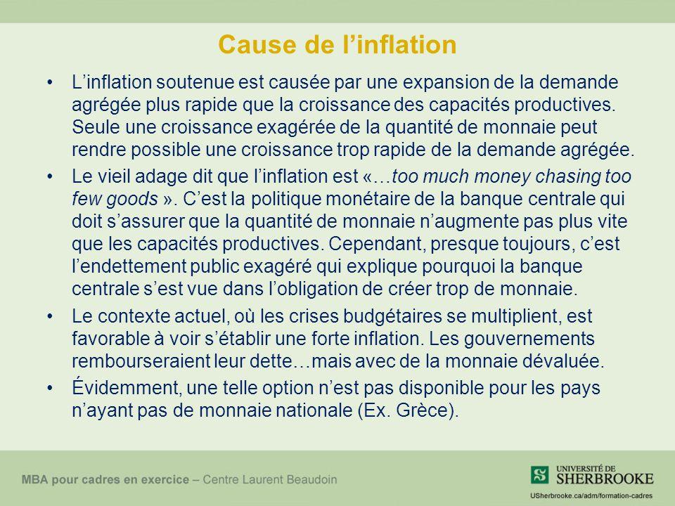 Cause de l'inflation