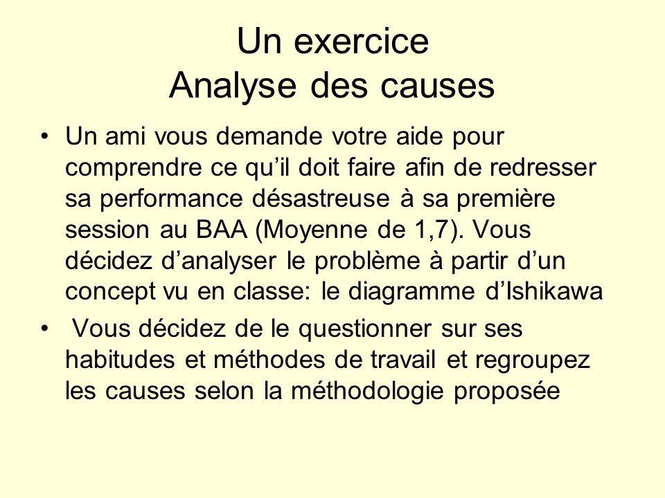 Un exercice Analyse des causes