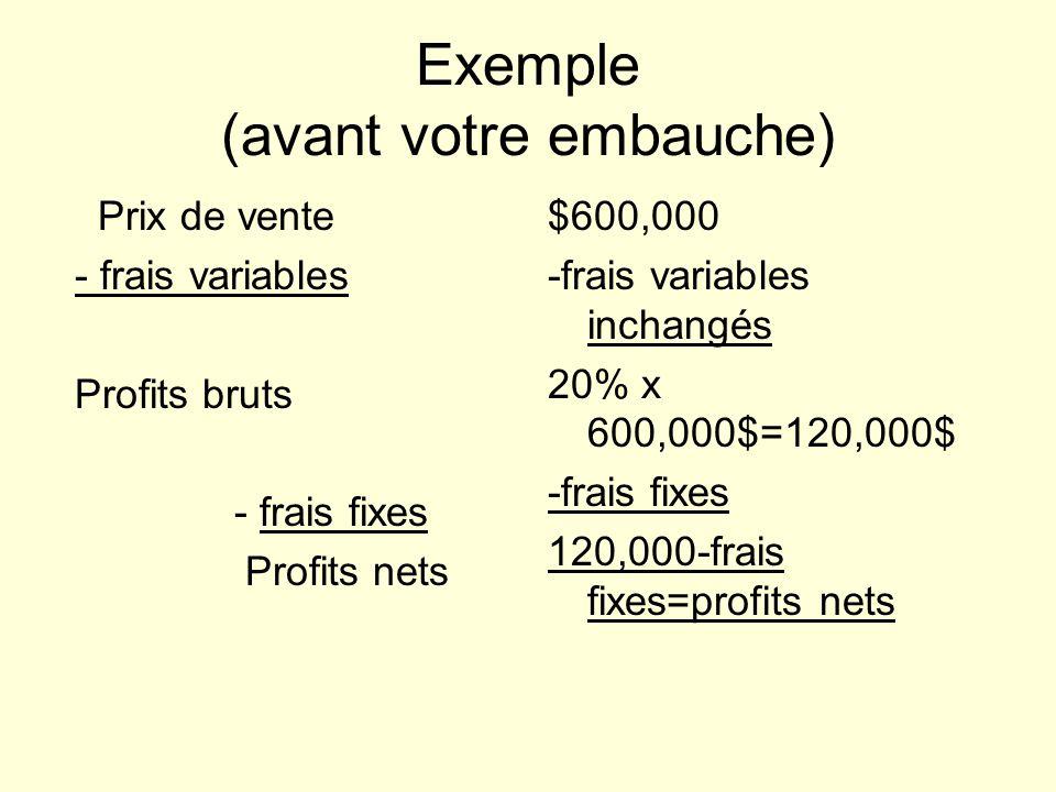 Exemple (avant votre embauche)