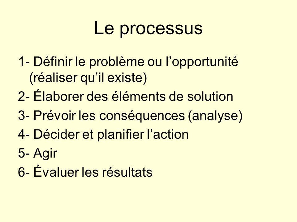 Le processus 1- Définir le problème ou l'opportunité (réaliser qu'il existe) 2- Élaborer des éléments de solution.