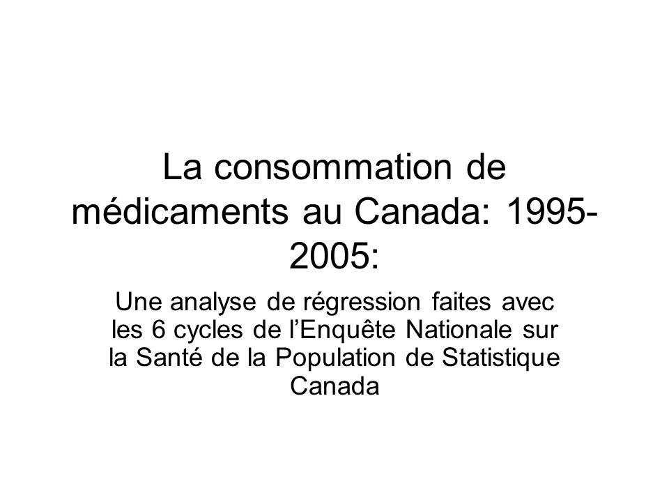 La consommation de médicaments au Canada: 1995-2005: