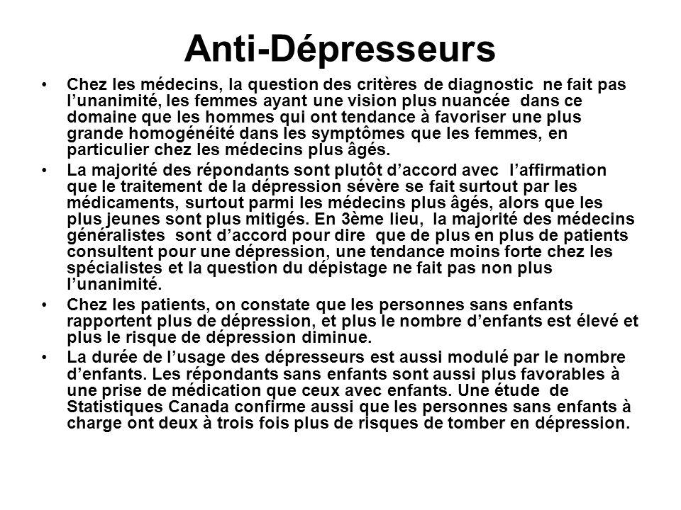 Anti-Dépresseurs