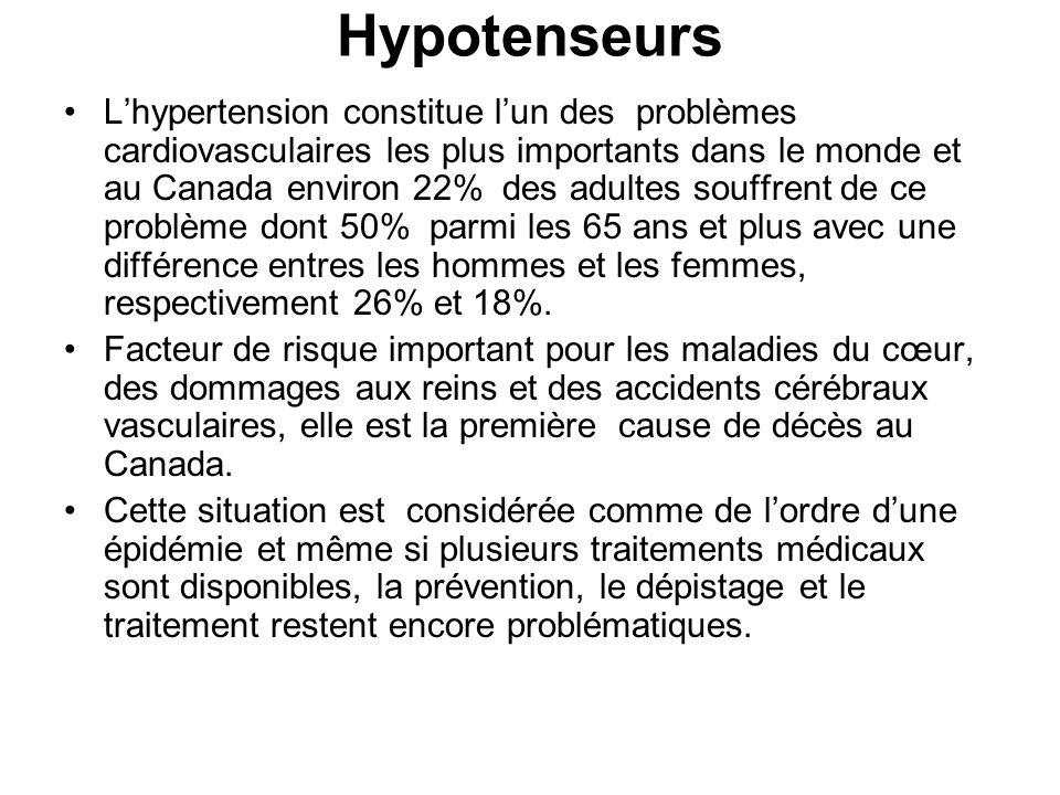 Hypotenseurs
