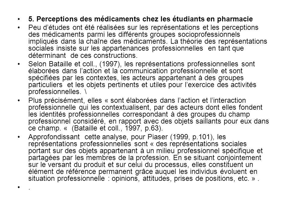 5. Perceptions des médicaments chez les étudiants en pharmacie