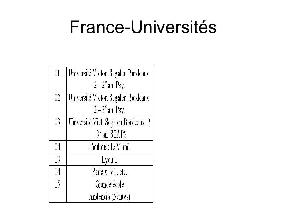 France-Universités