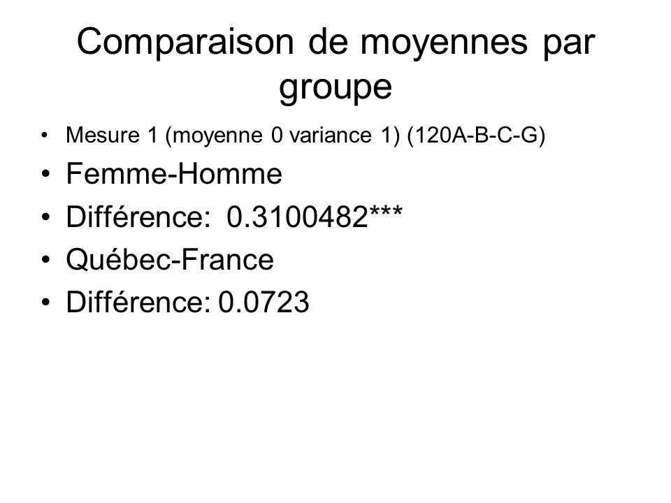 Comparaison de moyennes par groupe