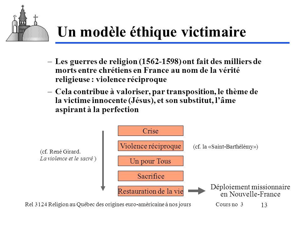 Un modèle éthique victimaire