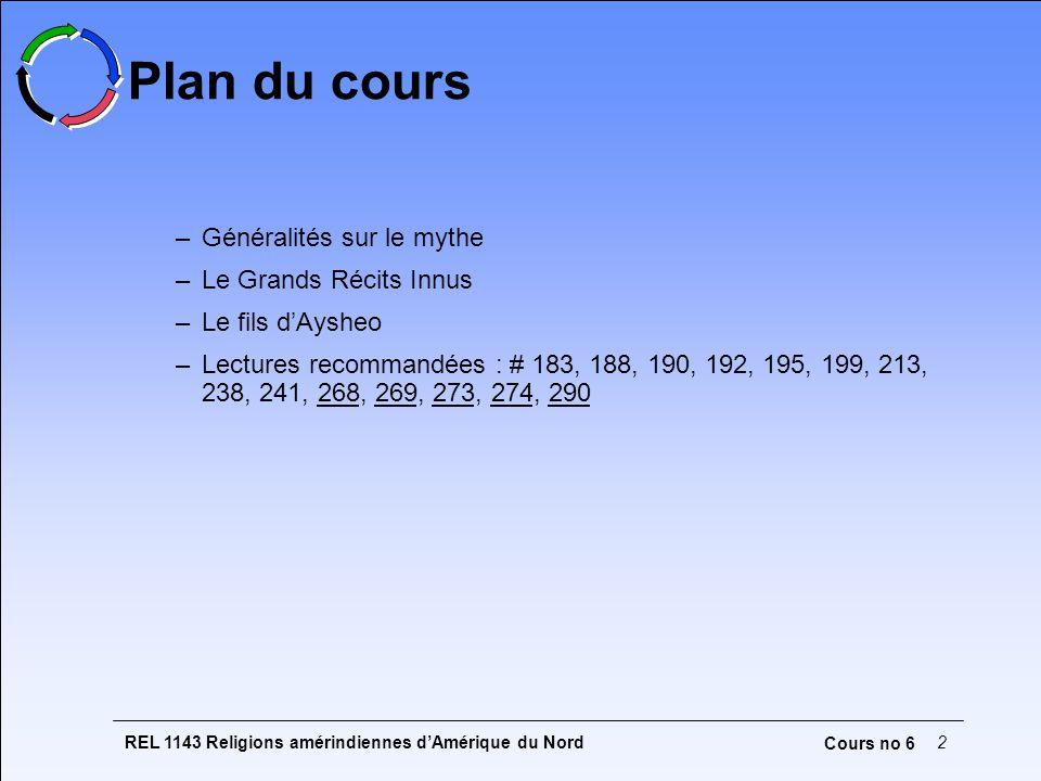Plan du cours Généralités sur le mythe Le Grands Récits Innus