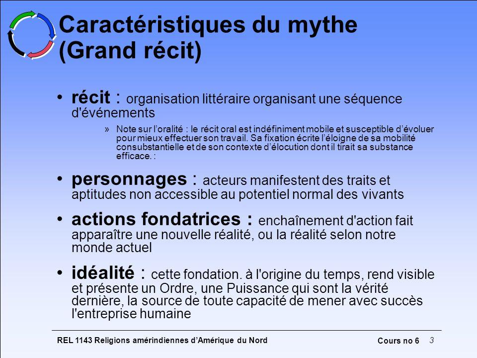 Caractéristiques du mythe (Grand récit)