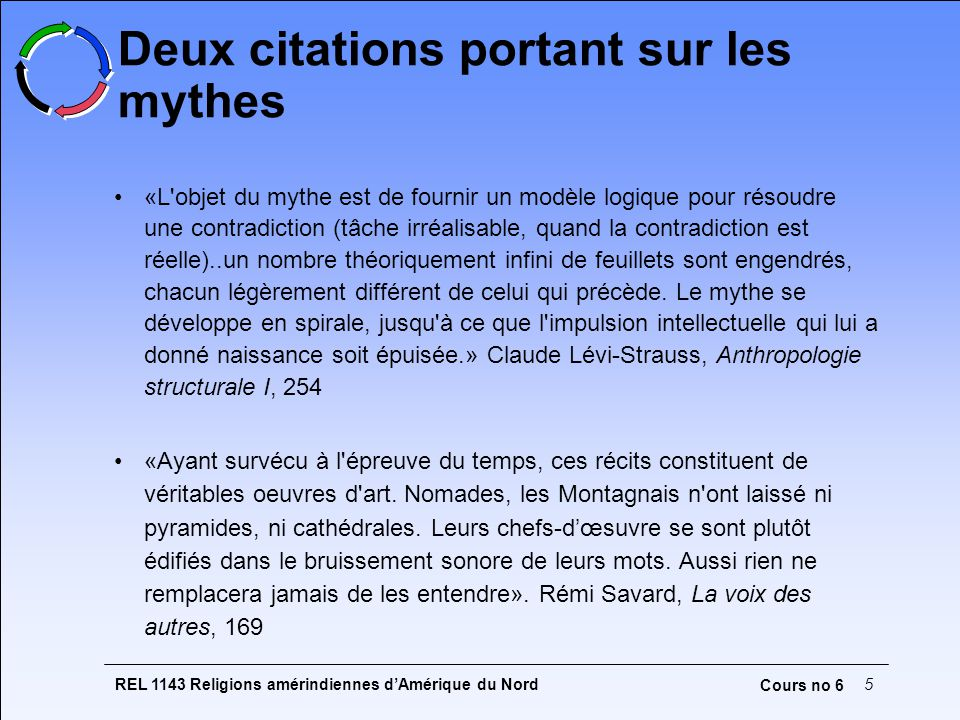 Deux citations portant sur les mythes