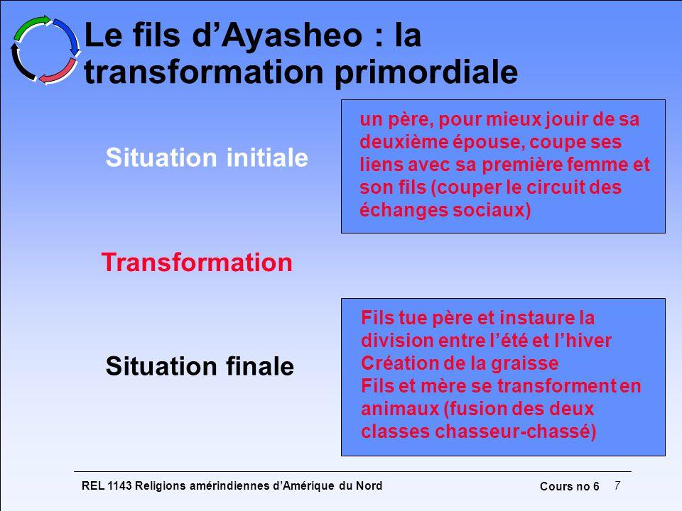 Le fils d'Ayasheo : la transformation primordiale