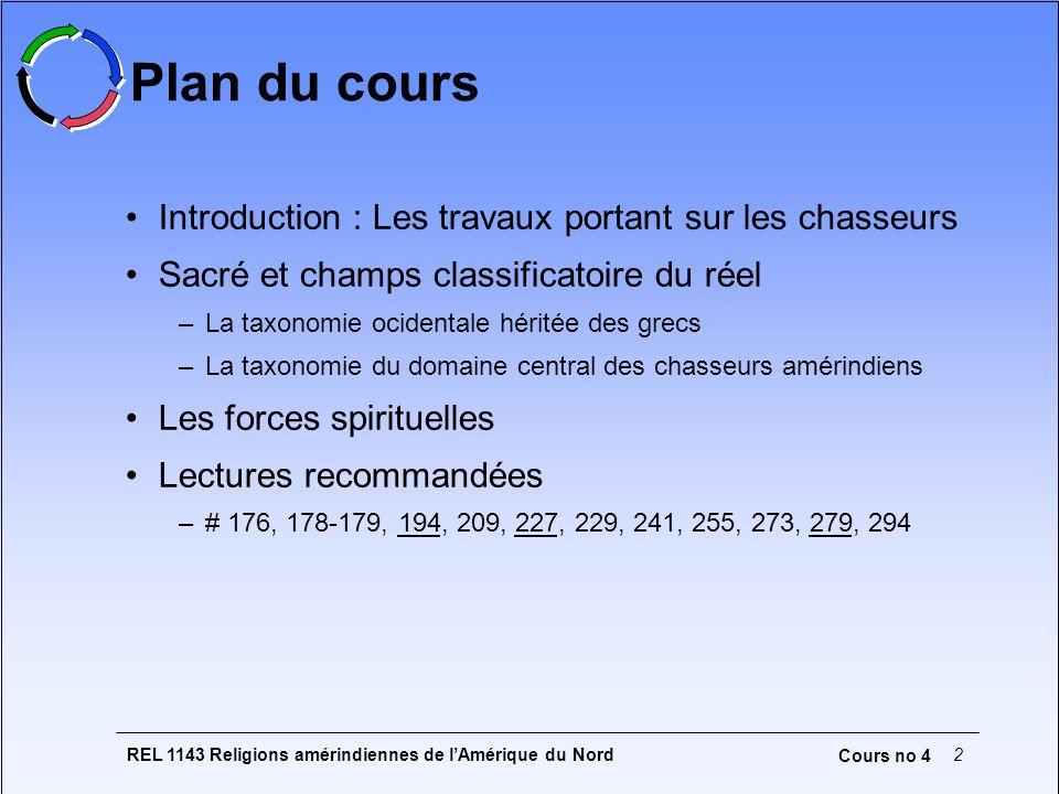 Plan du cours Introduction : Les travaux portant sur les chasseurs