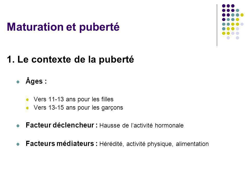 Maturation et puberté 1. Le contexte de la puberté Âges :