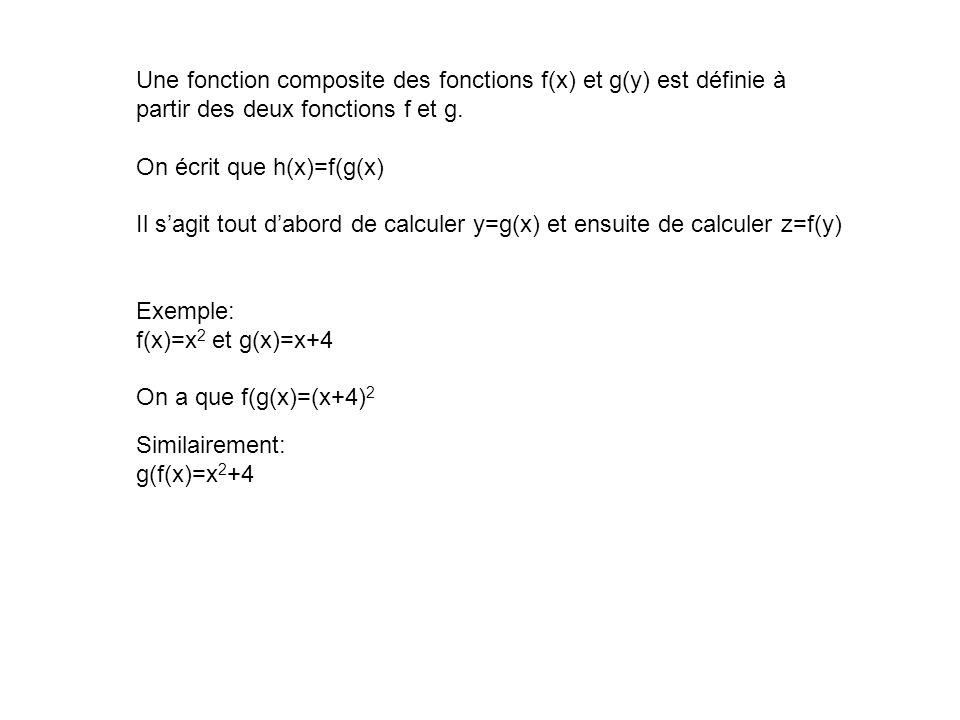 Une fonction composite des fonctions f(x) et g(y) est définie à