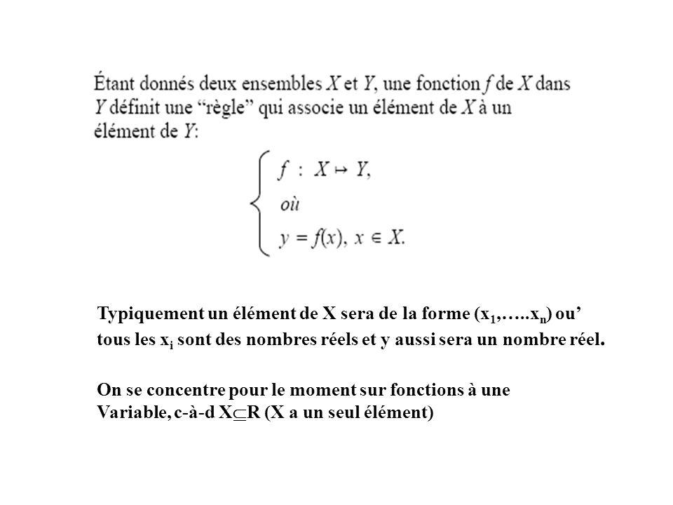 Typiquement un élément de X sera de la forme (x1,…..xn) ou'