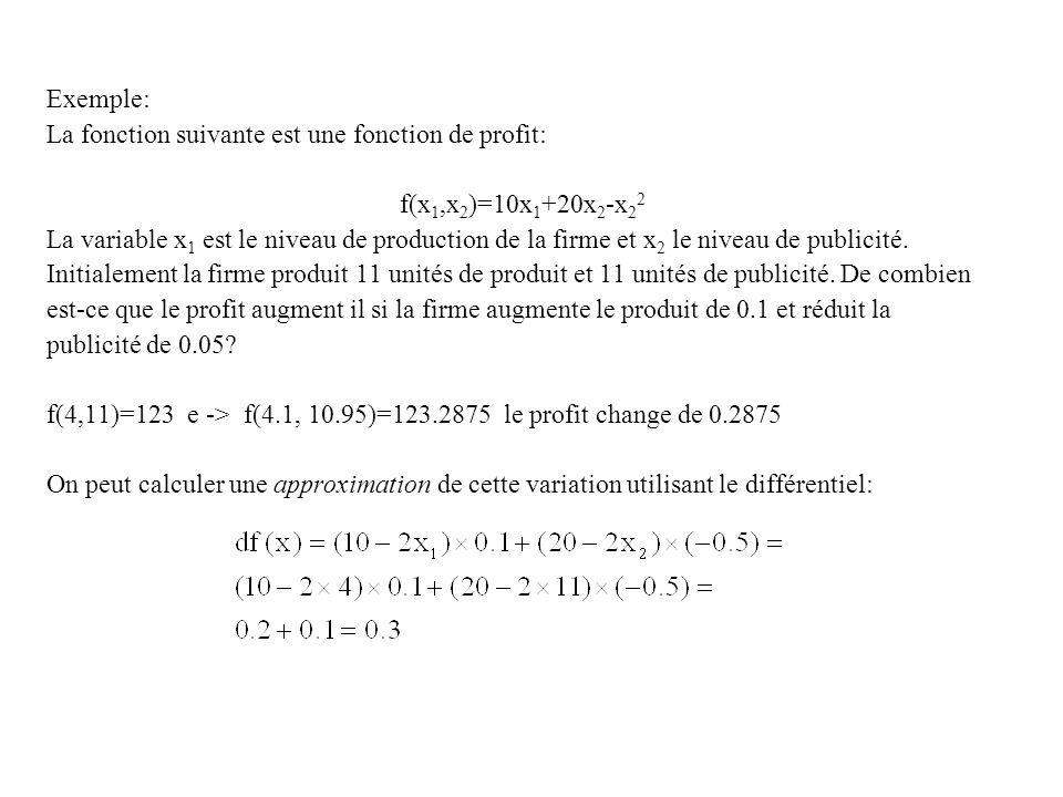 Exemple: La fonction suivante est une fonction de profit: f(x1,x2)=10x1+20x2-x22.