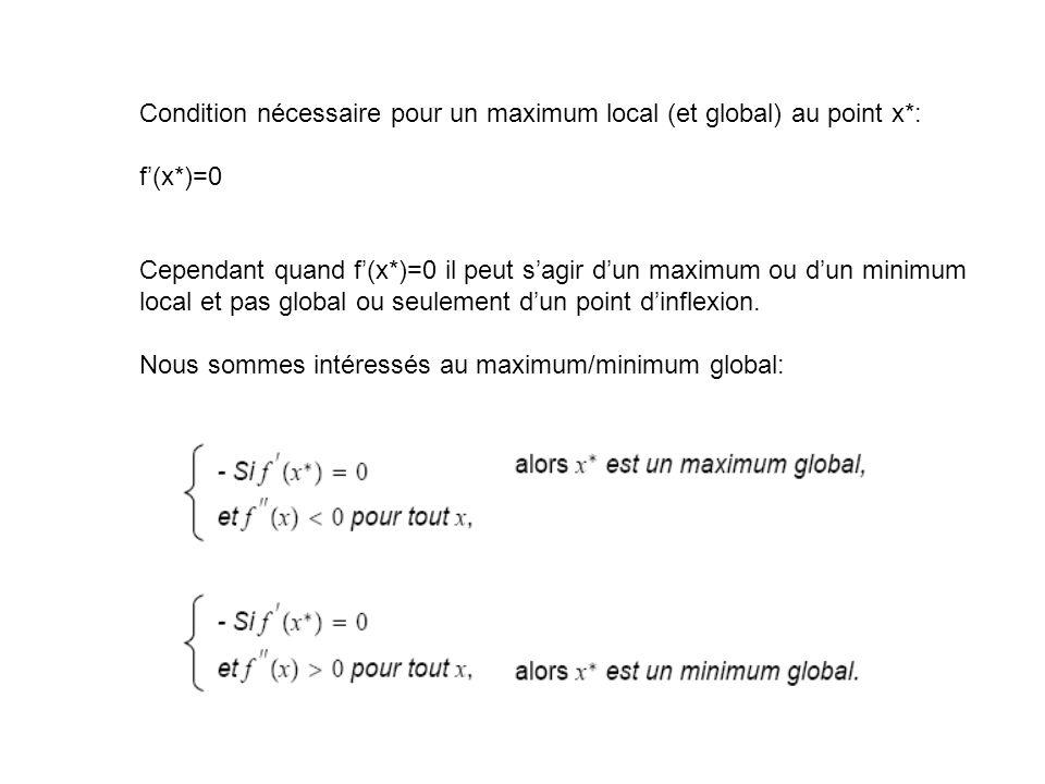 Condition nécessaire pour un maximum local (et global) au point x*: