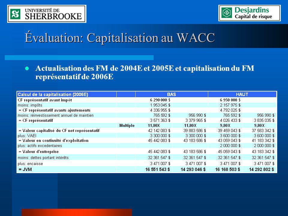 Évaluation: Capitalisation au WACC