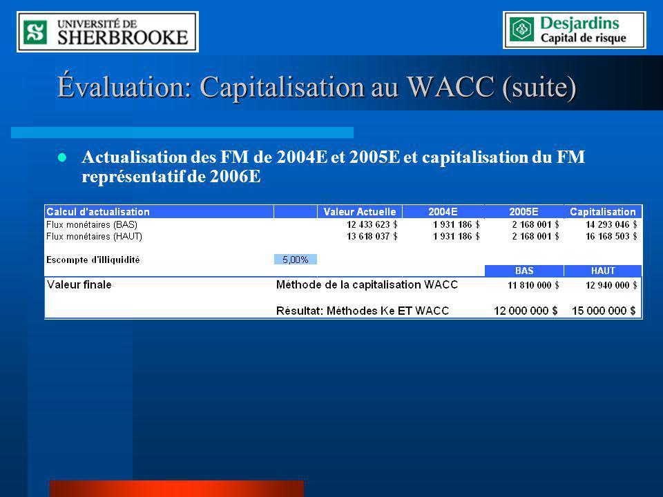 Évaluation: Capitalisation au WACC (suite)