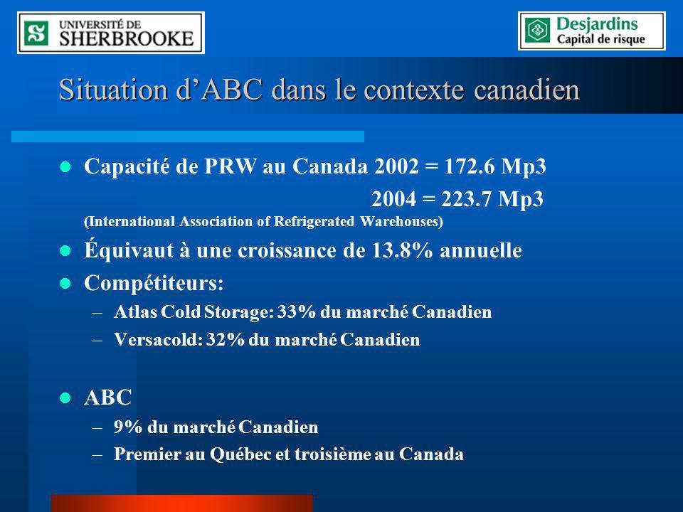 Situation d'ABC dans le contexte canadien