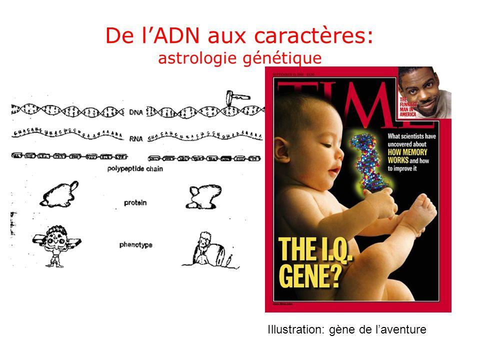De l'ADN aux caractères: astrologie génétique