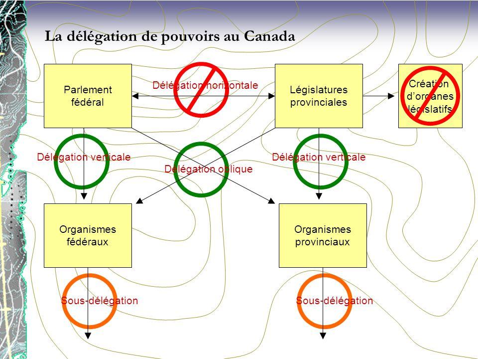 La délégation de pouvoirs au Canada
