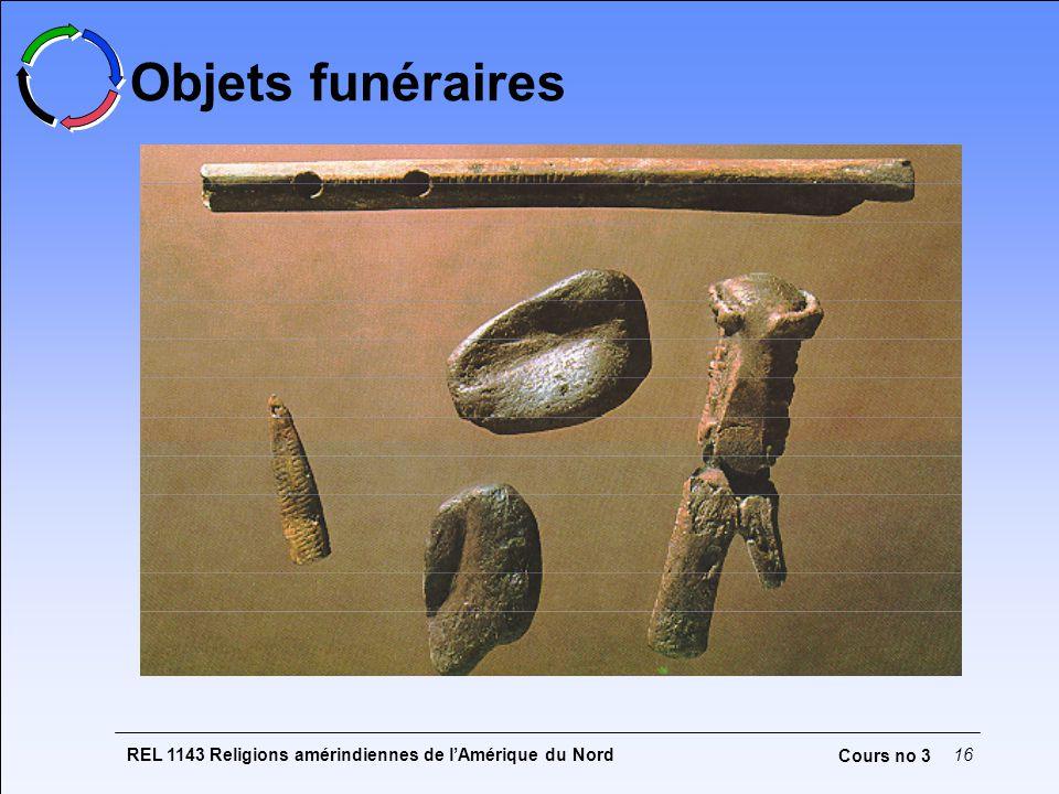 Objets funéraires Un enfant d'une douzaine d'année enterré sur le ventre et entouré de multiples objets.