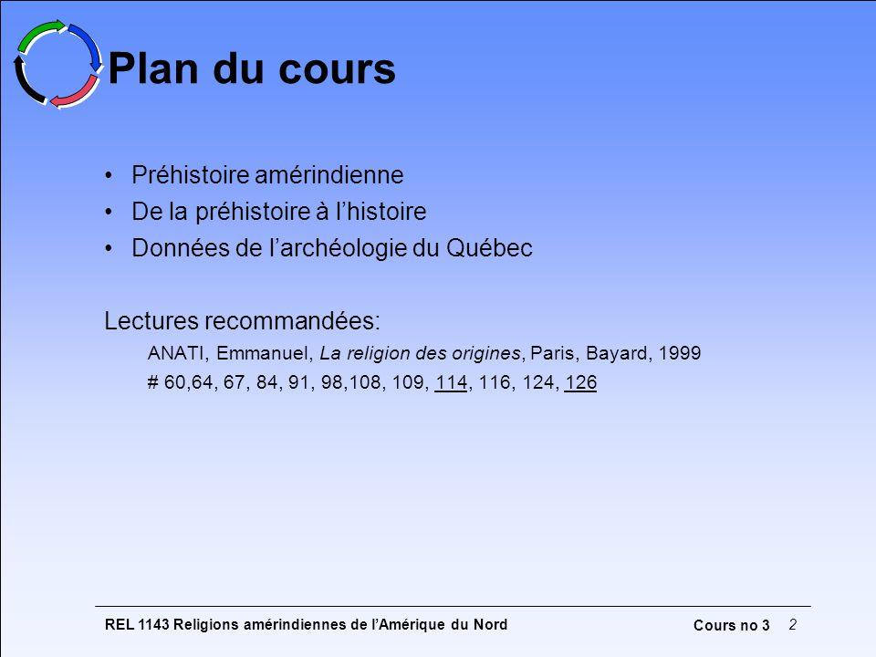 Plan du cours Préhistoire amérindienne De la préhistoire à l'histoire