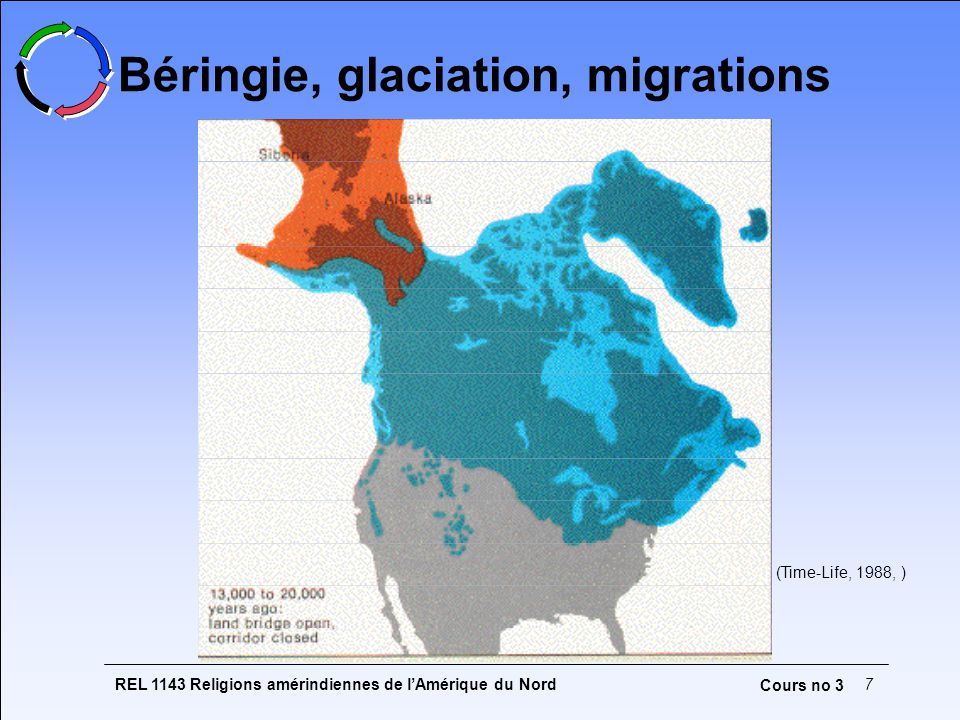Béringie, glaciation, migrations