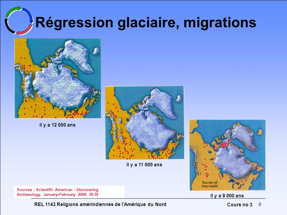 Régression glaciaire, migrations