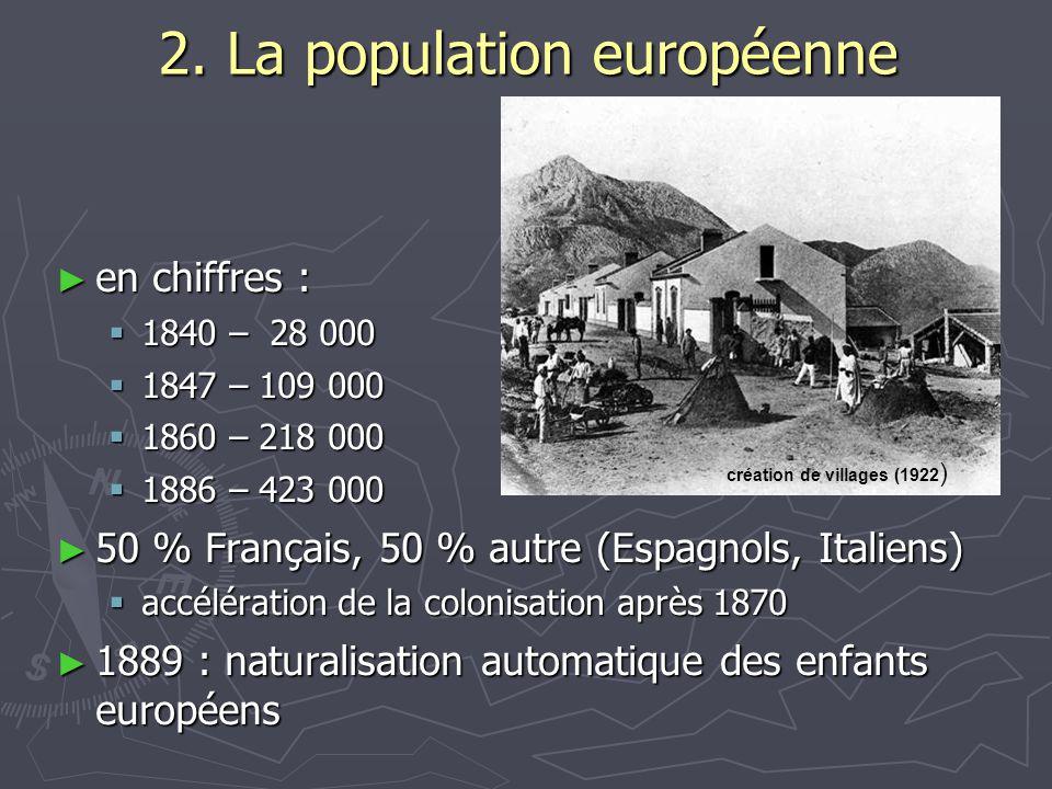 2. La population européenne